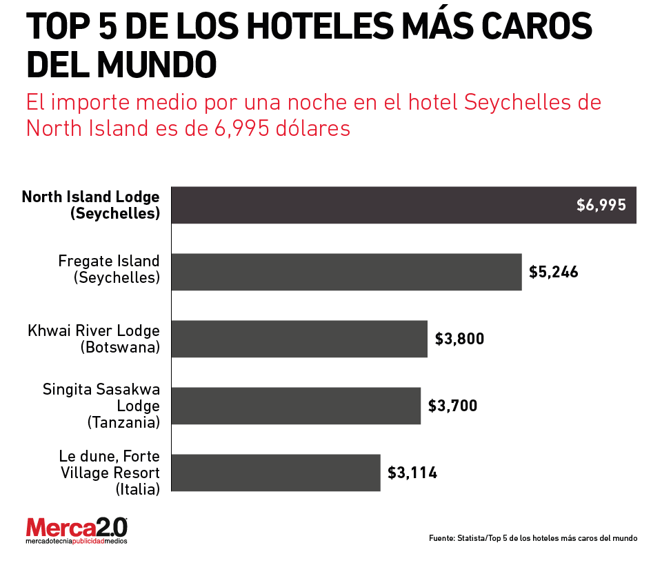top_hoteles-01