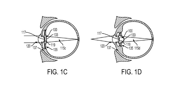 Patente wearable ojo