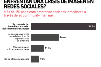 crisis_respuestas_redes-01