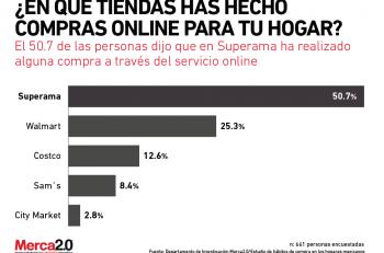 habitos_hogares_compras-01