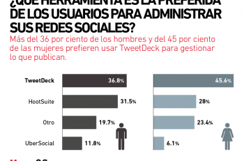 herramienta_gestion_redes sociales-01