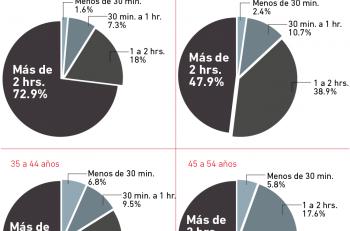 internet_hogares_mexicanos-01