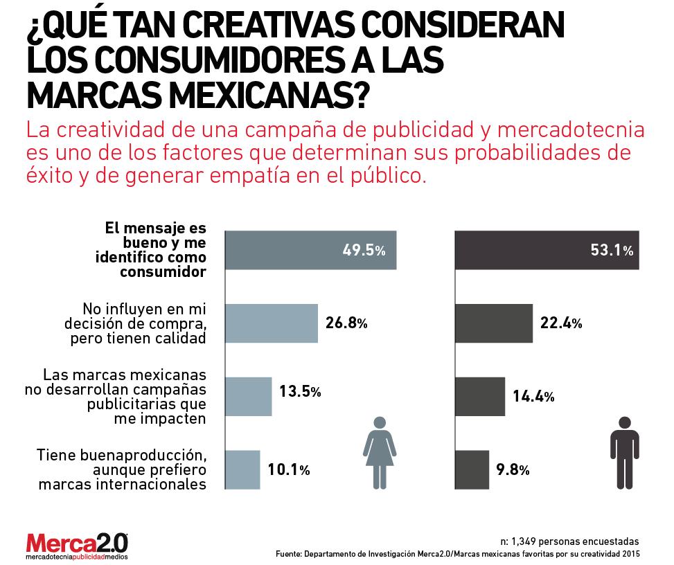 marcas_mexicanas_diseno-01