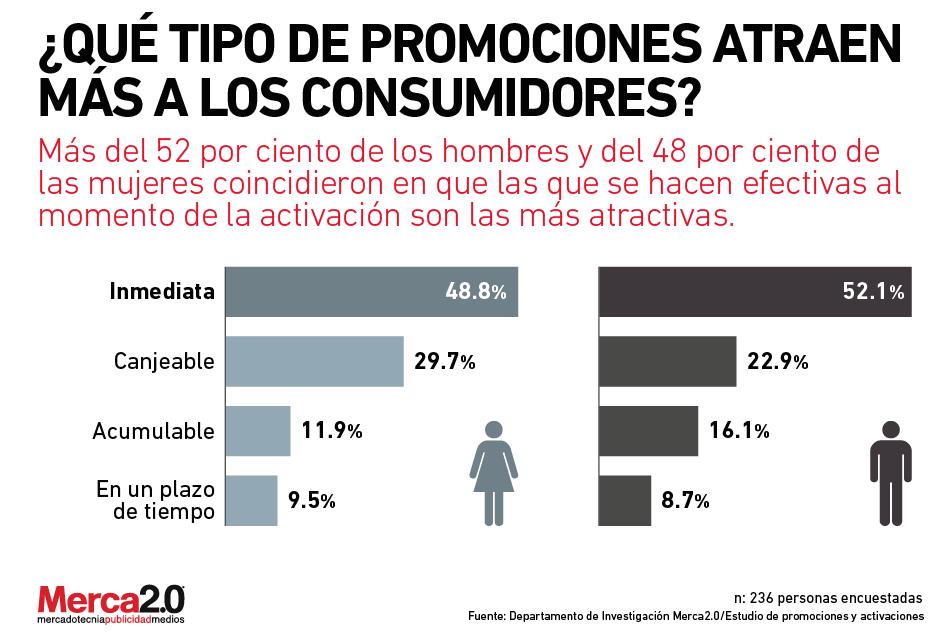 promociones_activaciones-01