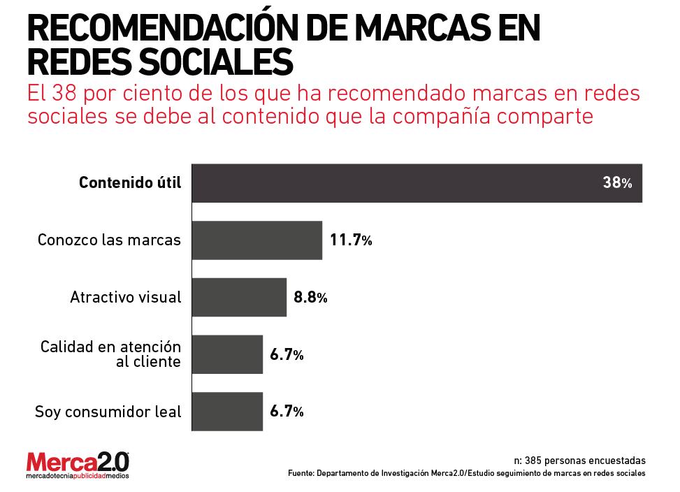realcion_marcas-01