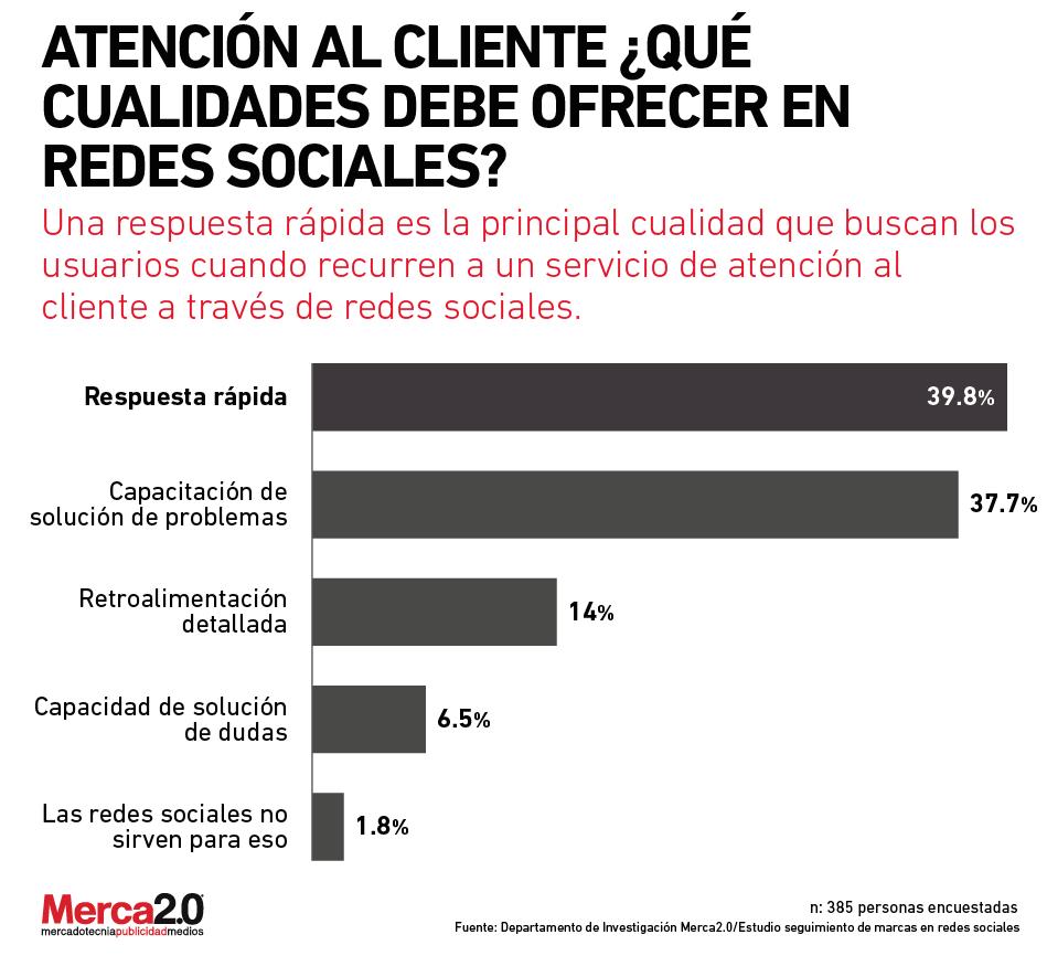 seguimiento_Redes_sociales-01