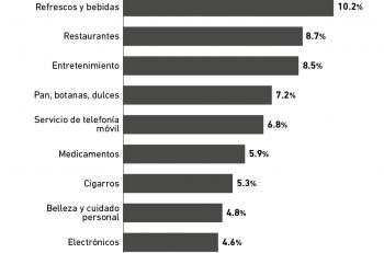 aumento_habitos_mexicanos-01