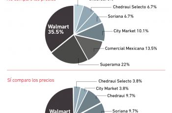 cadena_supermercados-01