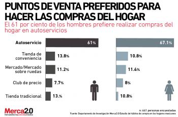 compras_hogares_mexicanos-01