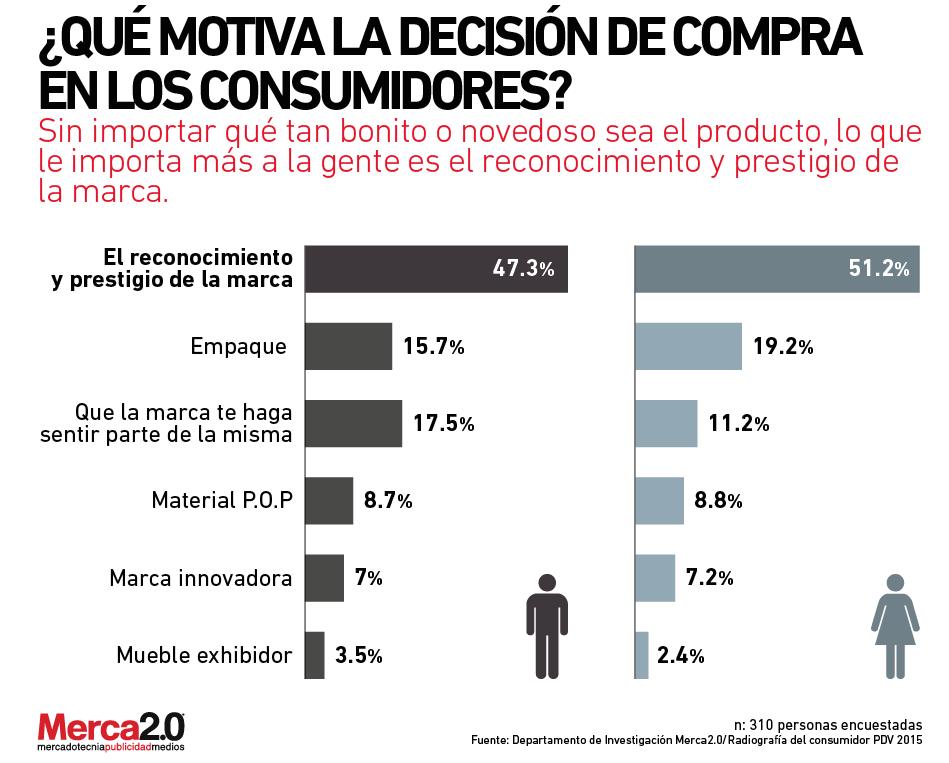 factor_detona_compras-01