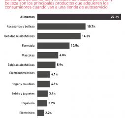 productos_autoservicios-01