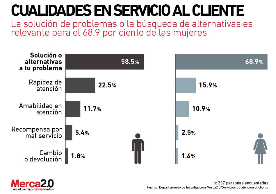 servicio_cliente-01