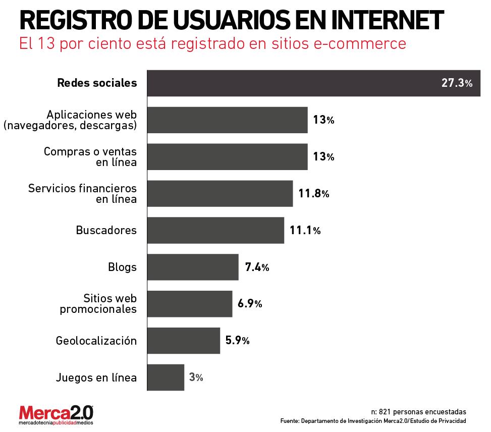 sitios_web_registrados-01