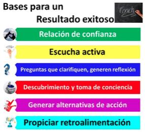 Columna_Carlos_Coaching_2