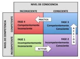 Columna_Carlos_Coaching_3