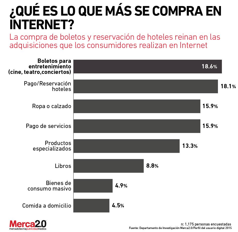 compras_internet_mayores-01 (1)