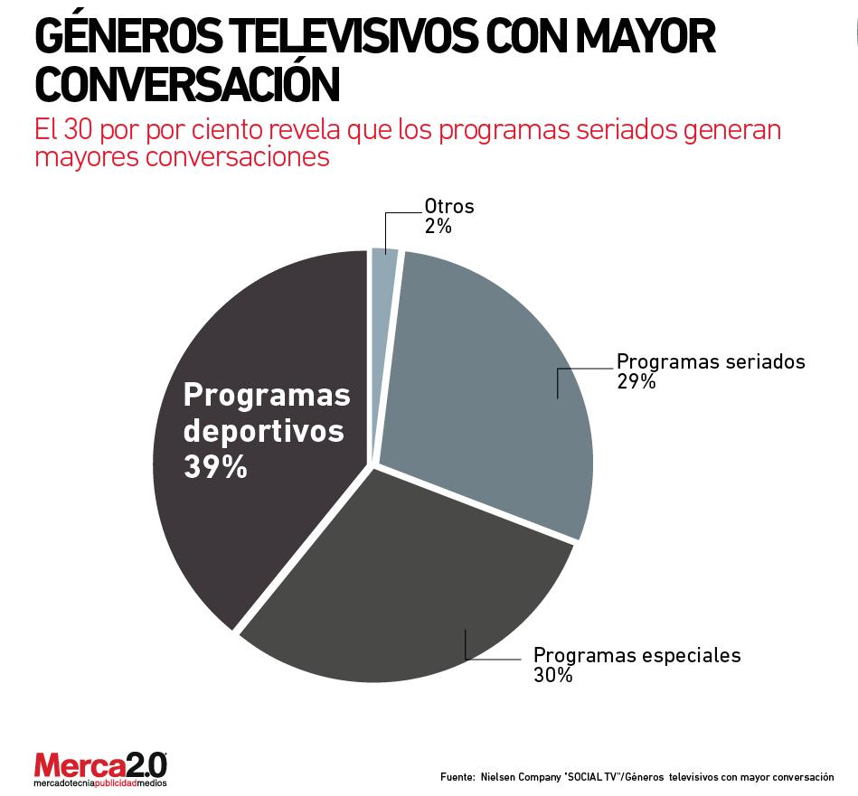 generos_television