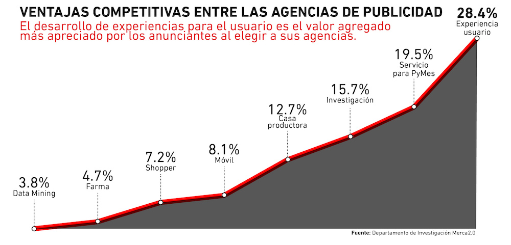 graficas_paywall