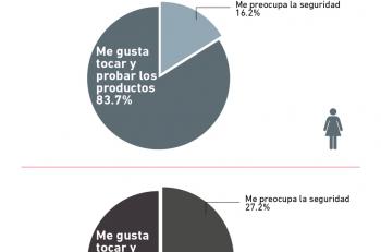 no_compras_internet-01_1024