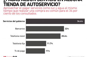 pagas_autoservicios_servicios-01