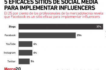 sitios_influencers-01