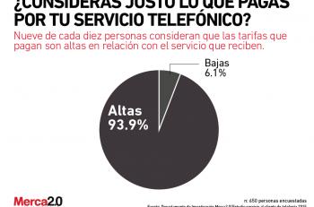 tarifas_cliente_telefonia-02