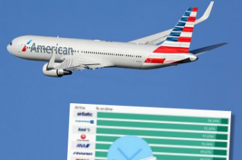 american airlines 55