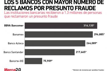 fraude_banco