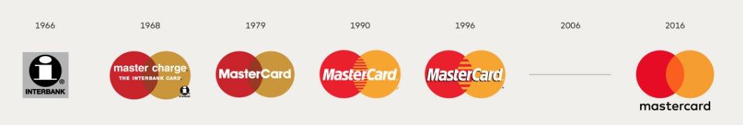 mastercard evolucion