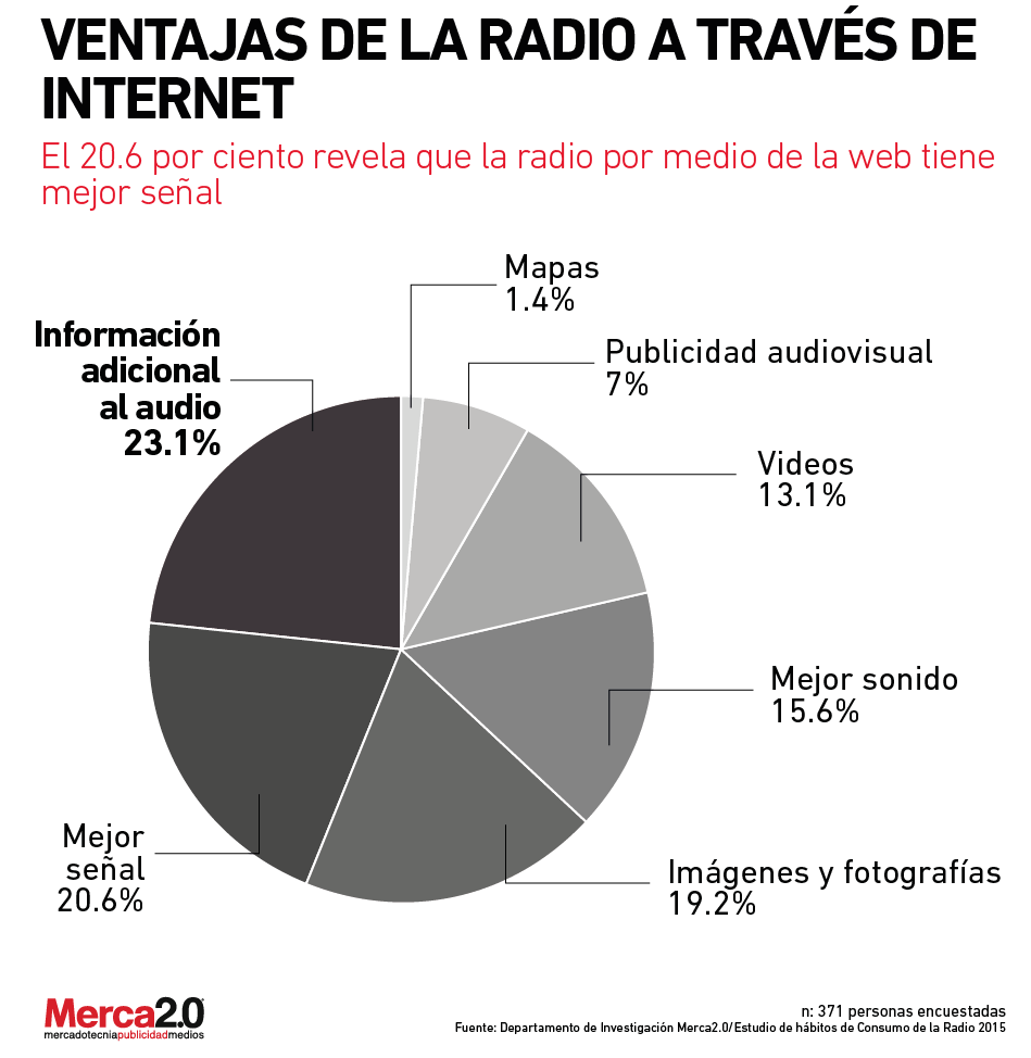 ventajas_radio-01