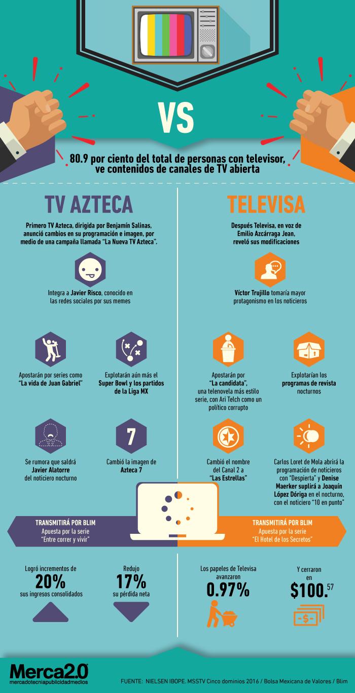 azteca televisa-01 (2)