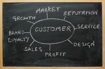Business Strategy diagram