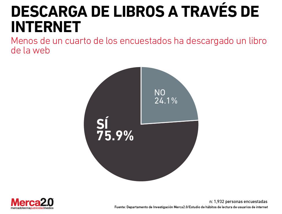 descargas_libros_internet-01
