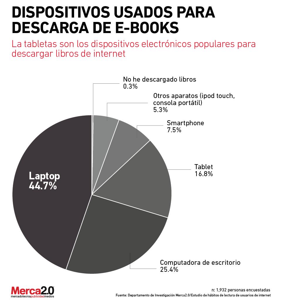 descargas_libros_internet-02