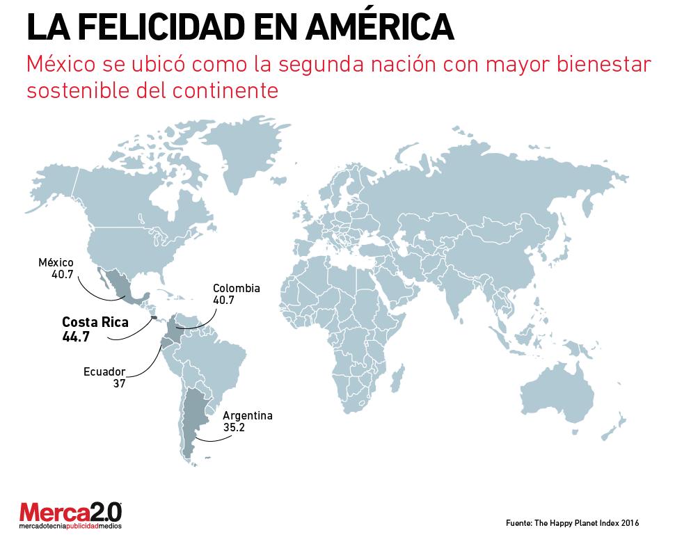 felicidad_america-01