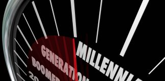 Millennials, Generation X and Boomers words on a speedometer to illustrate the different demographics and ages of generational groups