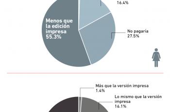 pagos_revista_digital-01