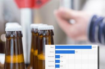 productores de cerveza