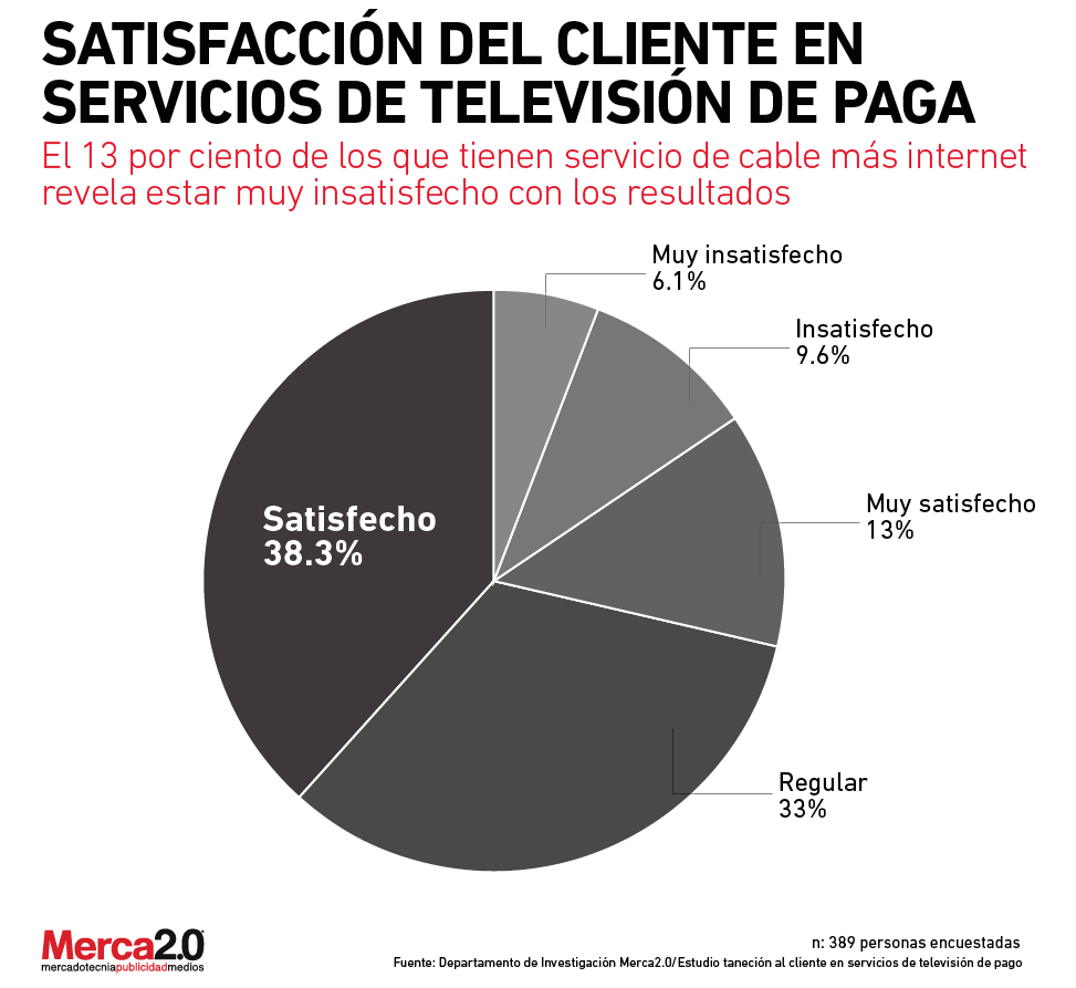 satisfaccion_tv_paga-01