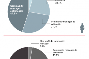 tipos_community_manager-01