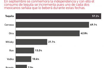 bebidas_alcoholicas_fiestas_patrias-01