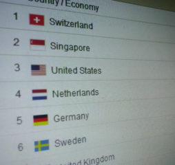 foro-economico-mundial-ranking