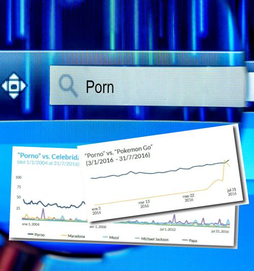 Pornografia En Internet 45