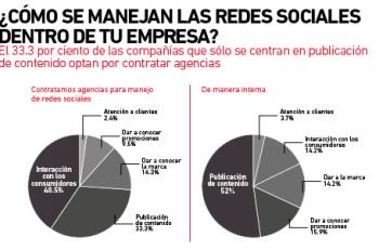 uso_redes_sociales_empresa-02