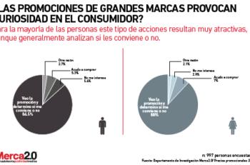 accion_promociones_-02