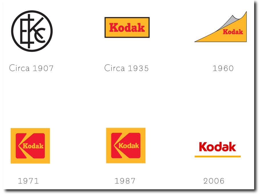 logo-evolucion-kodak