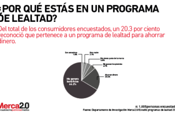 programa_lealtad2