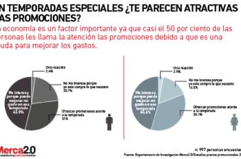 reacciones_precios_promocinales-02
