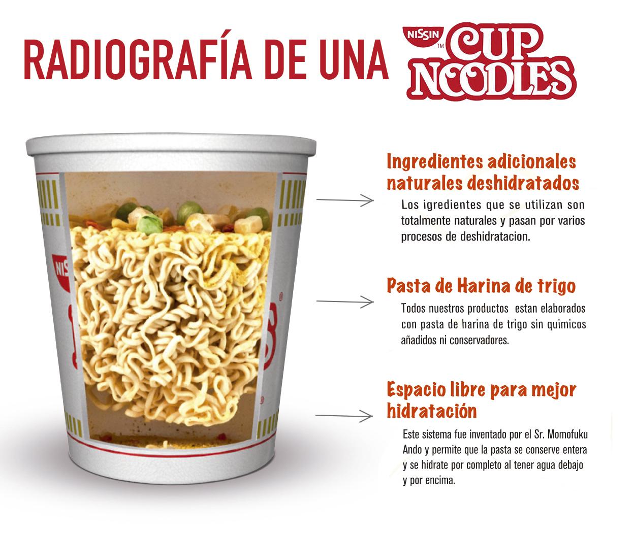 nota_noodles