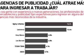 agencias_publicidad_ok-02